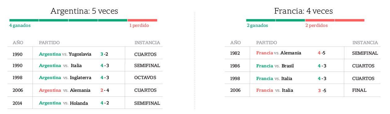 Alturas y pesos de los jugadores argentinos