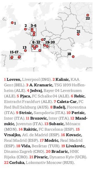 Dónde juegan los jugadores de Croacia