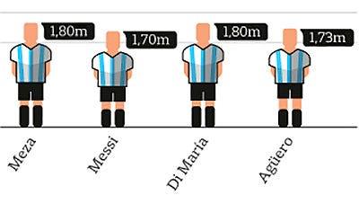 Ataque argentina
