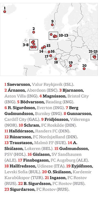 Dónde juegan los jugadores de Islandia